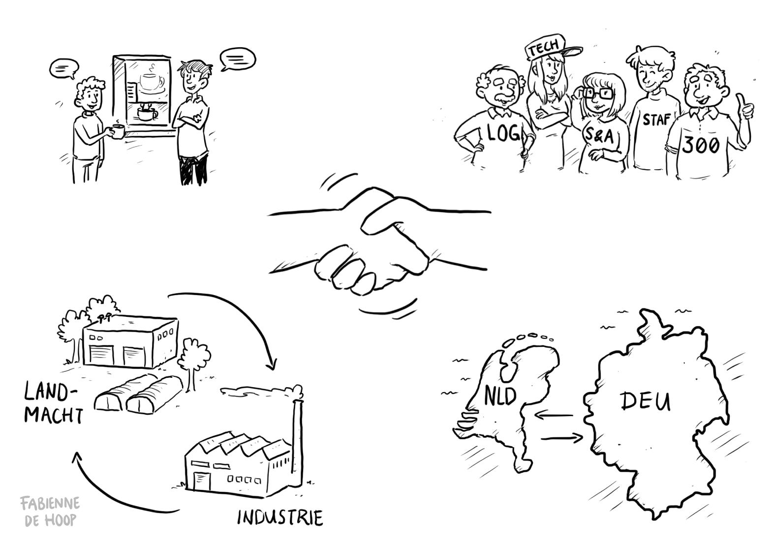 Cartoon visualiseert samenwerkingen