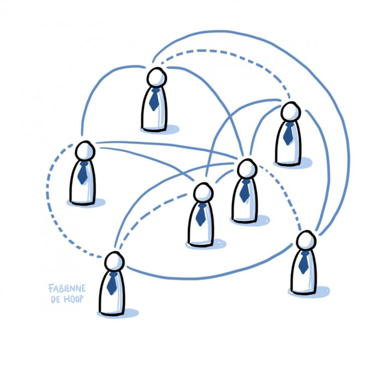 Zakelijk netwerk