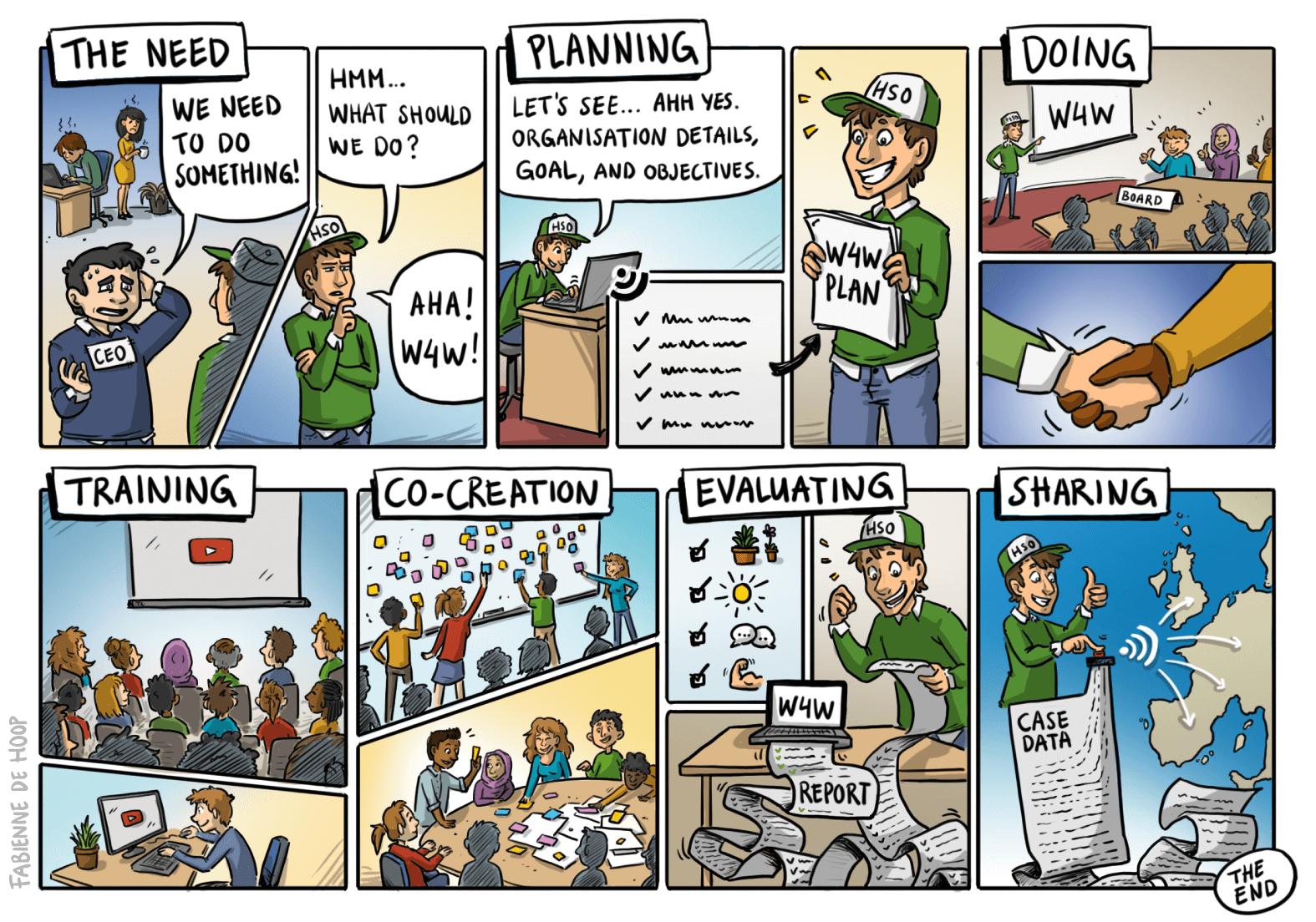 Strips voor zakelijke communicatie